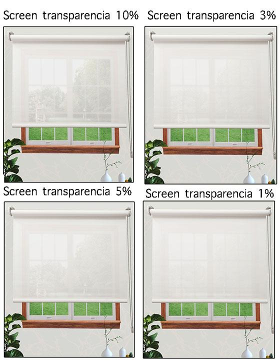 'Diferencia de porcentajes en tejidos Screen'