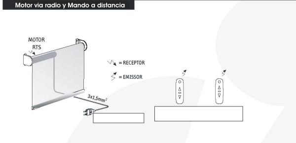 Estores con mando a distancia materiales de construcci n - Soportes para estores ...