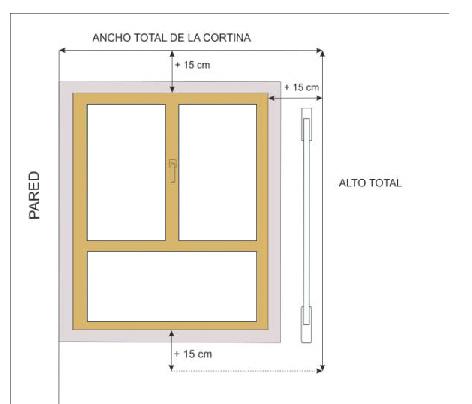 C mo medir ventanas para la instalacion estores o cortinas - Que cortinas poner en la cocina ...